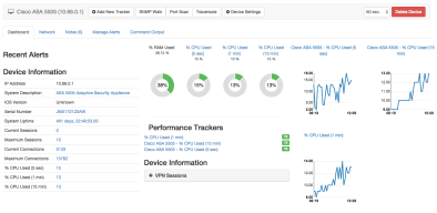 device performance monitoring
