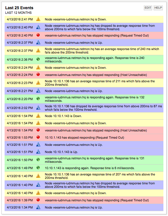 white paper solarwinds event log